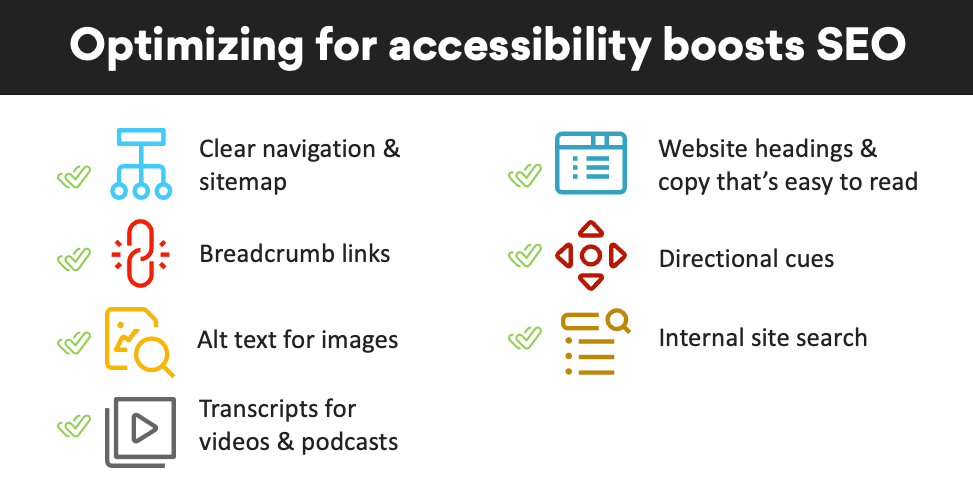 Optimizing for accessibility