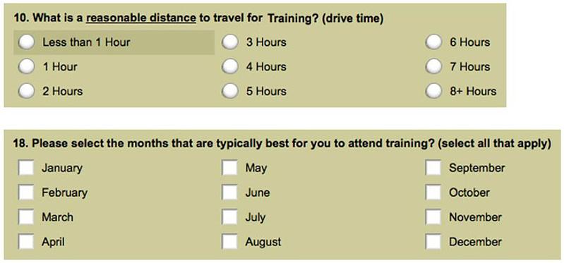 Customer segmentation through Survey Monkey.