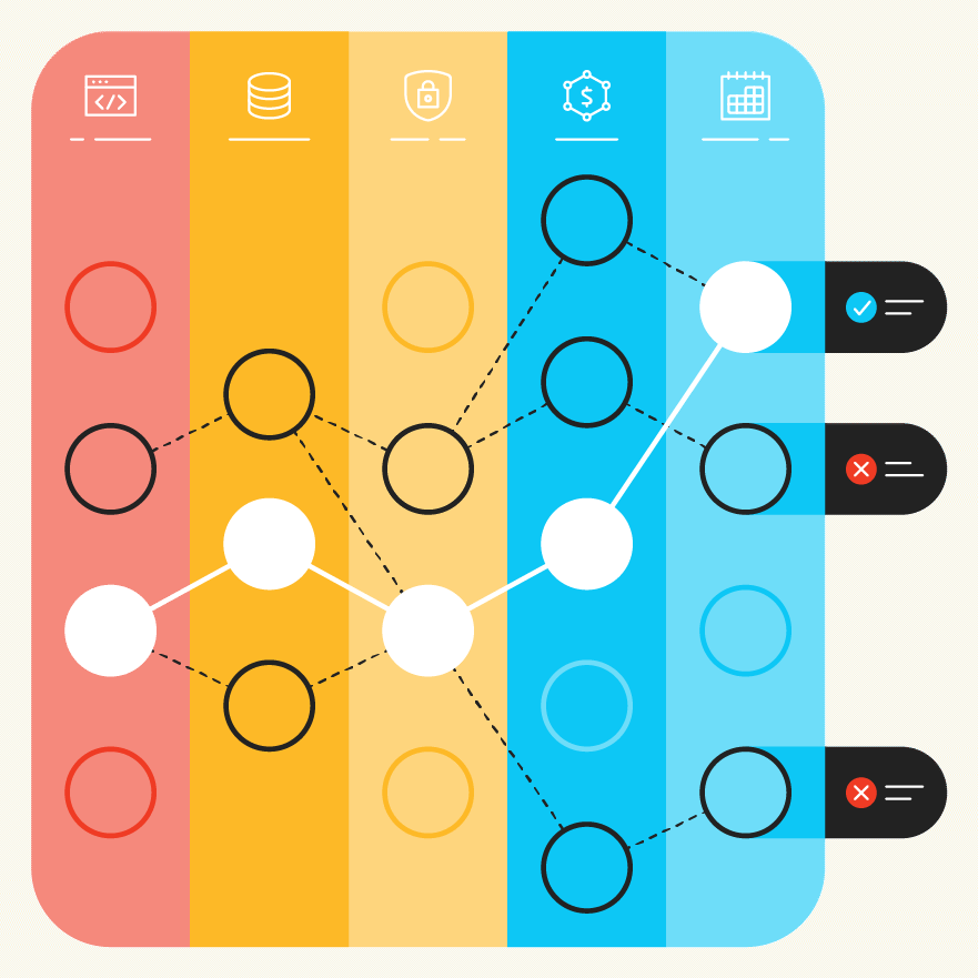 Illustration of technical digital strategy mapping