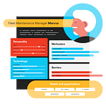 An illustration example of a detailed customer persona profile template.