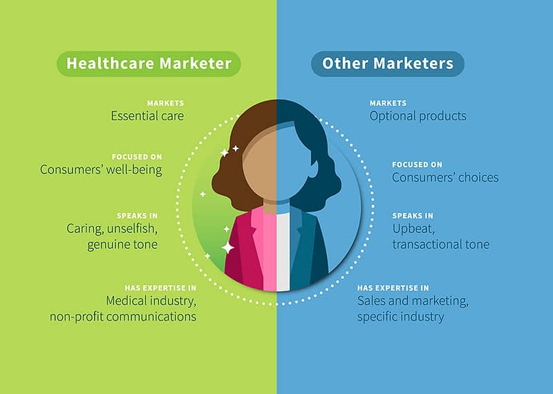 The Healthcare Content Strategist's Toolkit